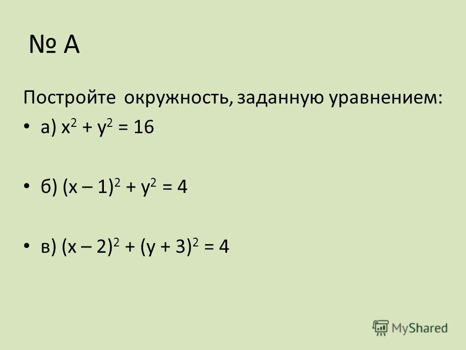 А Постройте окружность, заданную уравнением: а) х 2 + у 2 = 16 б) (х – 1) 2 + у 2 = 4 в) (х – 2) 2 + (у + 3) 2 = 4