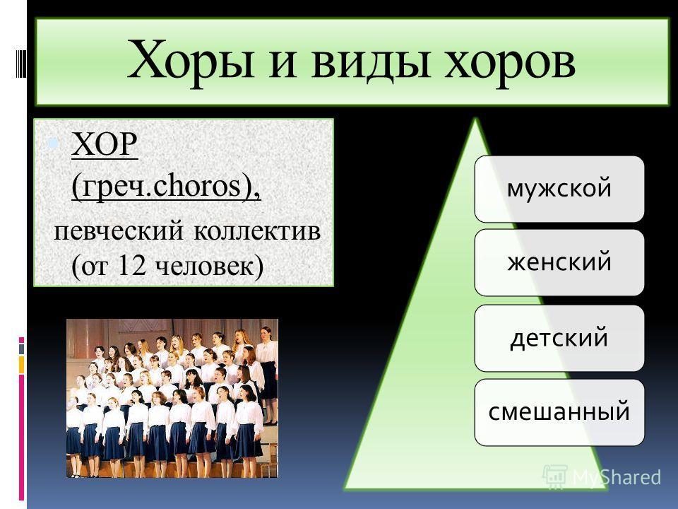 Хоры и виды хоров ХОР (греч.choros), певческий коллектив (от 12 человек) мужскойженскийдетскийсмешанный