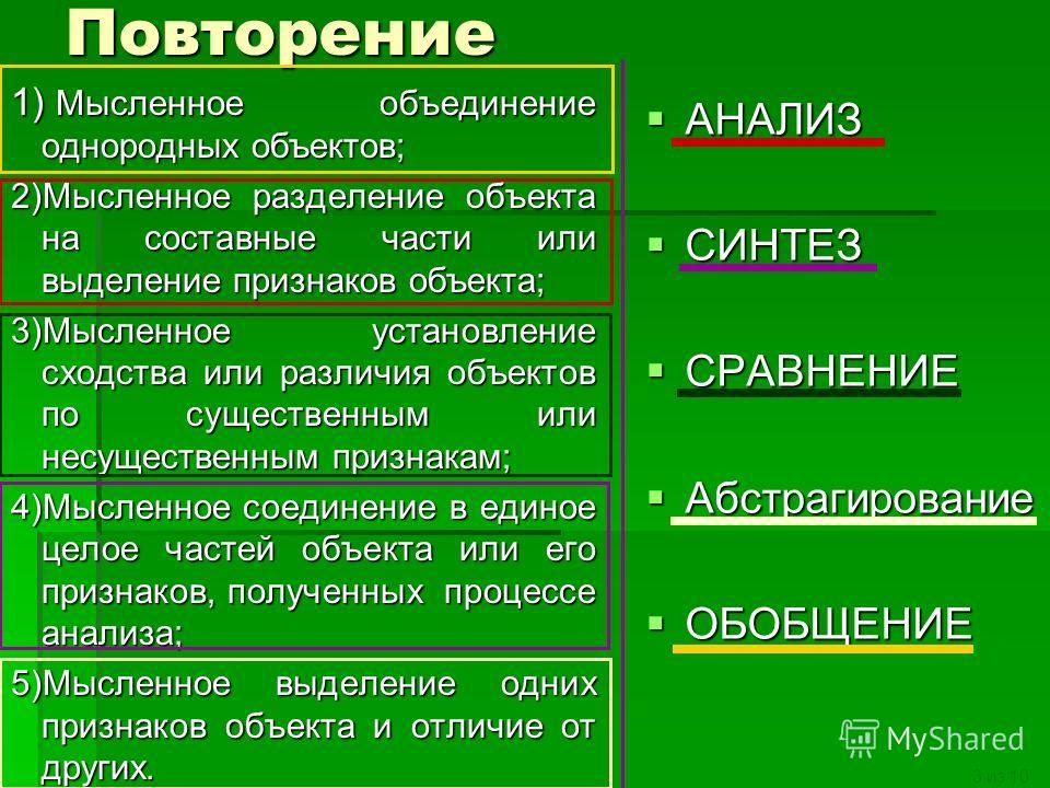 3 из 10 Повторение 1) Мысленное объединение однородных объектов; 2)Мысленное разделение объекта на составные части или выделение признаков объекта; 3)Мысленное установление сходства или различия объектов по существенным или несущественным признакам;
