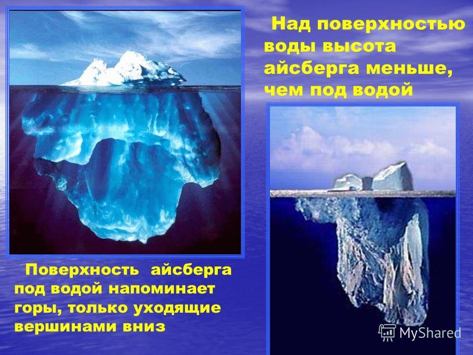 Над поверхностью воды высота айсберга меньше, чем под водой Поверхность айсберга под водой напоминает горы, только уходящие вершинами вниз