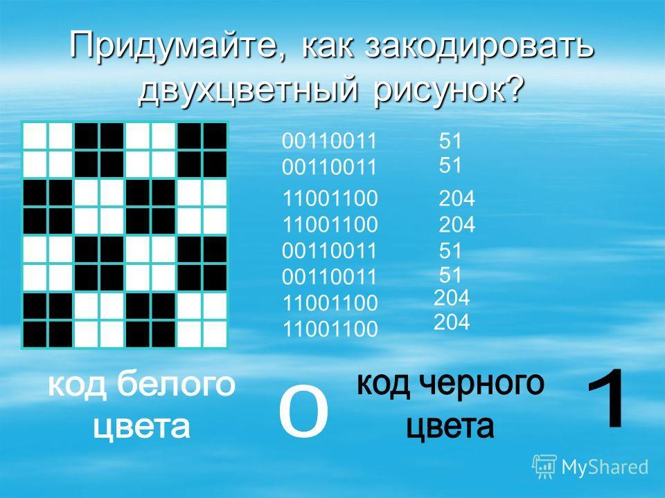 Придумайте, как закодировать двухцветный рисунок? 00110011 00110011 11001100 11001100 00110011 00110011 11001100 11001100 51 51 204 204 51 51 204 204