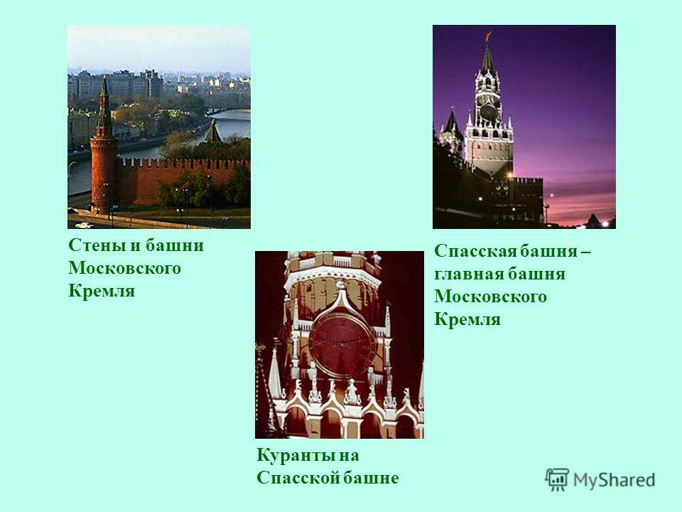 Стены и башни Московского Кремля Спасская башня – главная башня Московского Кремля Куранты на Спасской башне
