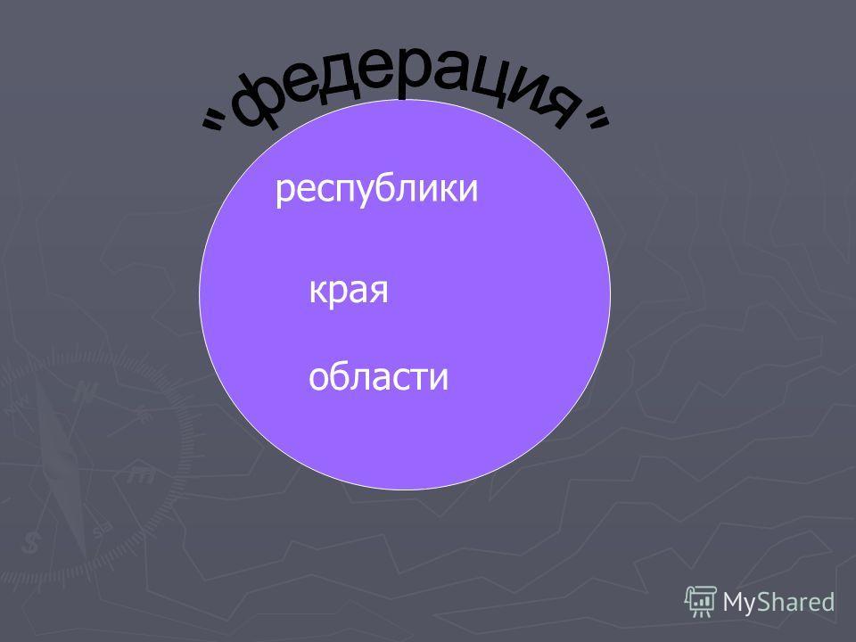 республики края области