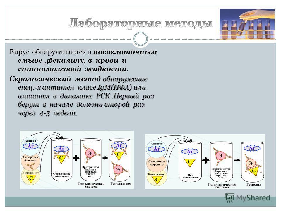 Вирус обнаруживается в носоглоточным смыве,фекалиях, в крови и спинномозговой жидкости. обнаружение спец.-х антител класс IgM(ИФА) или антител в динамике РСК.Первый раз берут в начале болезни второй раз через 4-5 недели. Серологический метод обнаруже