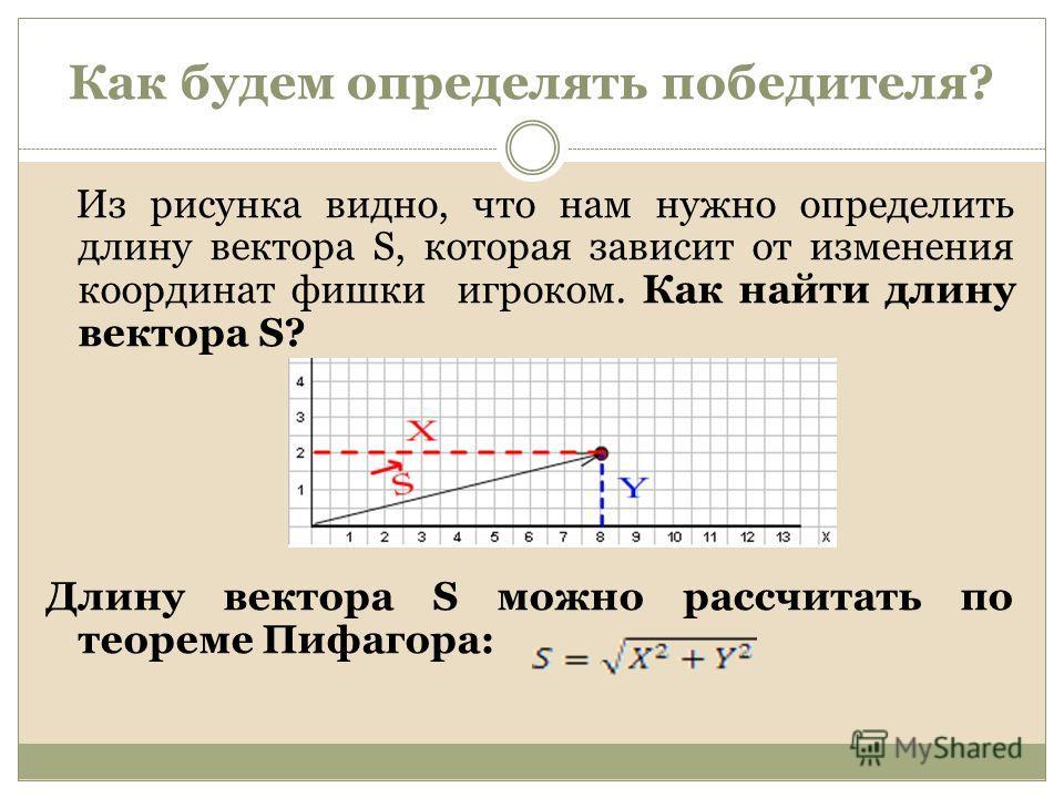 Как будем определять победителя? Из рисунка видно, что нам нужно определить длину вектора S, которая зависит от изменения координат фишки игроком. Как найти длину вектора S? Длину вектора S можно рассчитать по теореме Пифагора:
