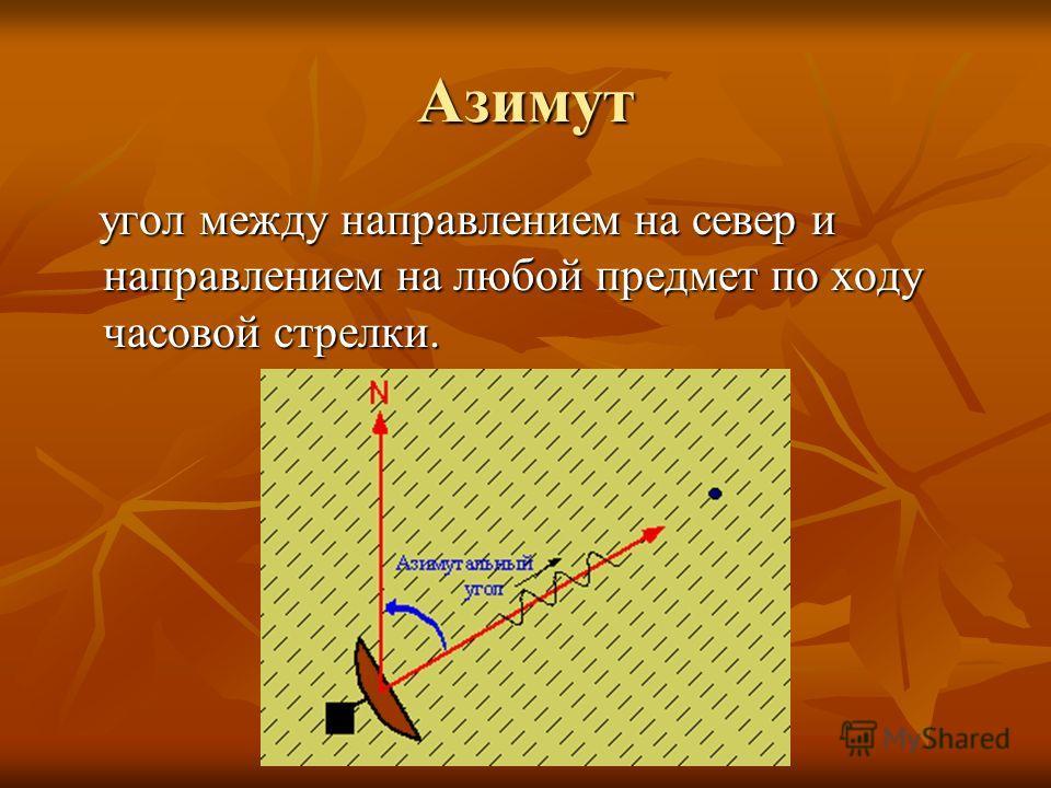Азимут угол между направлением на север и направлением на любой предмет по ходу часовой стрелки. угол между направлением на север и направлением на любой предмет по ходу часовой стрелки.