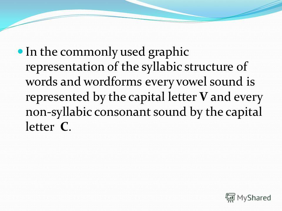 In the commonly used graphic representation of the syllabic structure of words and wordforms every vowel sound is represented by the capital letter V and every non-syllabic consonant sound by the capital letter C.