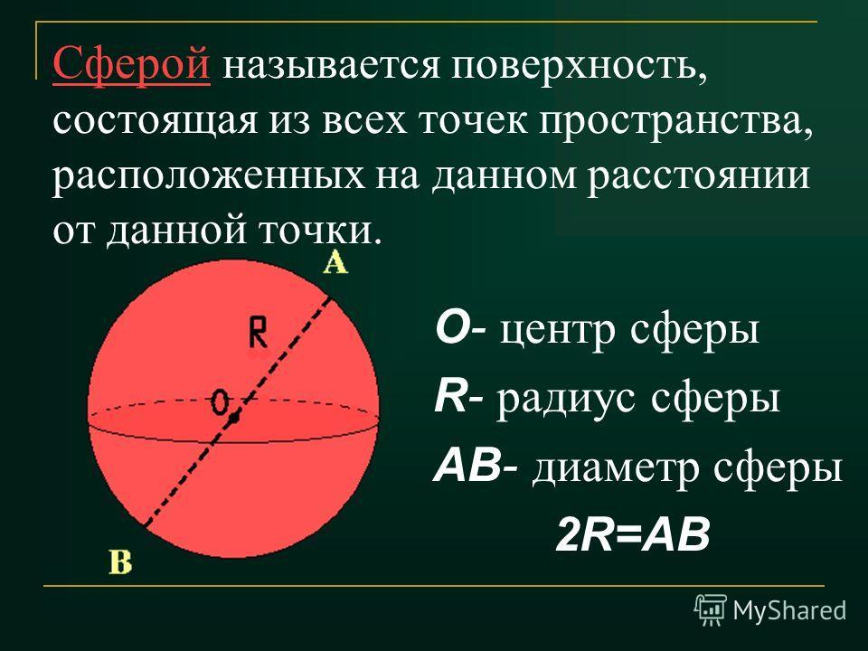 Сферой называется поверхность, состоящая из всех точек пространства, расположенных на данном расстоянии от данной точки. О- ц ентр сферы R- р адиус сферы АВ- д иаметр сферы 2R=АВ