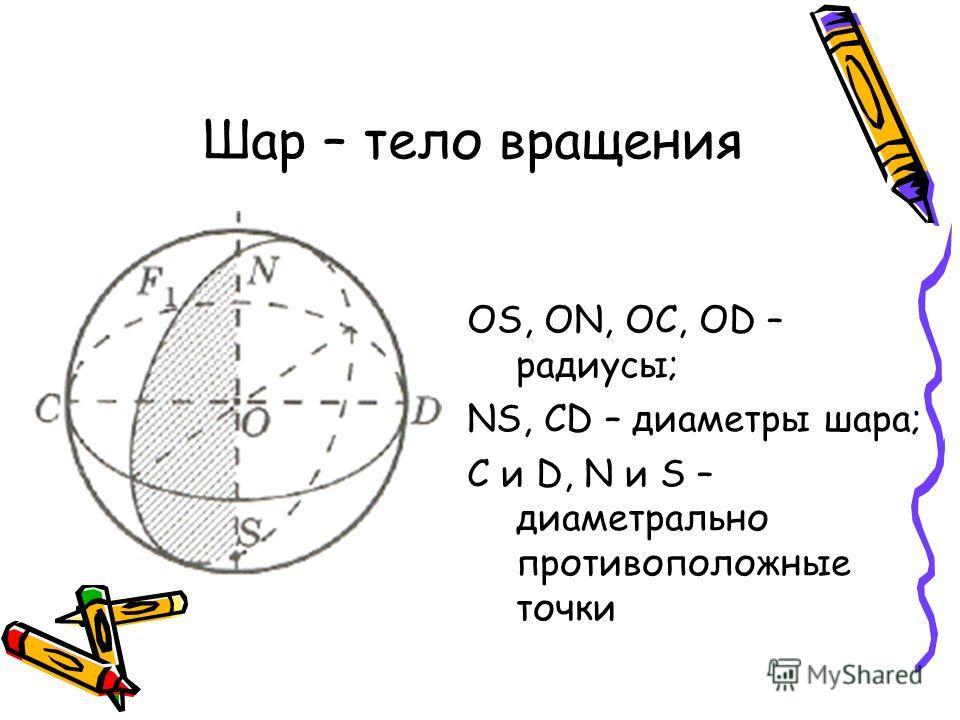 Шар – тело вращения OS, ON, OC, OD – радиусы; NS, CD – диаметры шара; C и D, N и S – диаметрально противоположные точки