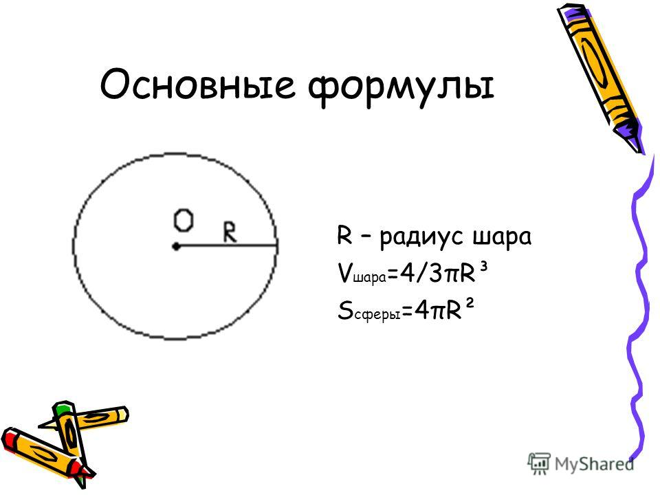 Основные формулы R – радиус шара V шара =4/3πR³ S сферы =4πR²
