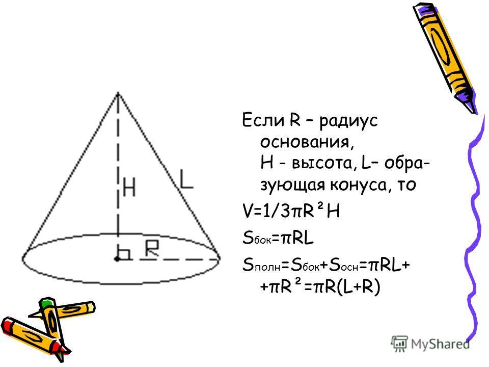 Если R – радиус основания, H - высота, L– обра- зующая конуса, то V=1/3πR²H S бок =πRL S полн =S бок +S осн =πRL+ +πR²=πR(L+R) Основные формулы