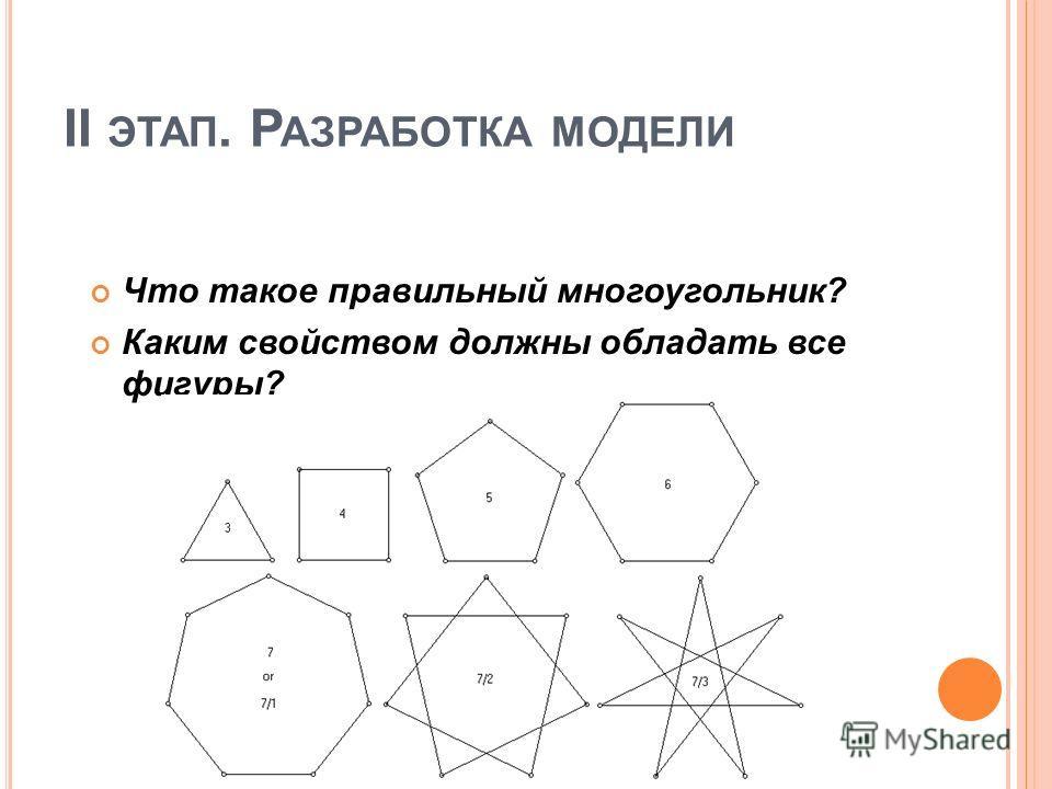 II ЭТАП. Р АЗРАБОТКА МОДЕЛИ Что такое правильный многоугольник? Каким свойством должны обладать все фигуры?