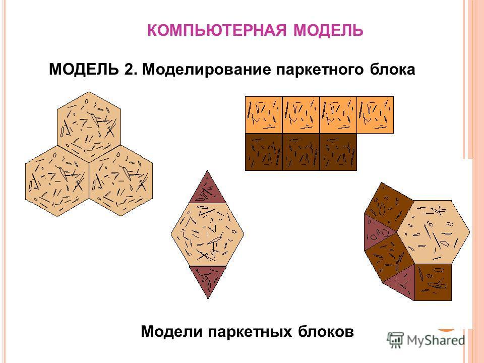 КОМПЬЮТЕРНАЯ МОДЕЛЬ МОДЕЛЬ 2. Моделирование паркетного блока Модели паркетных блоков