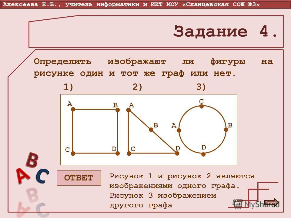 Алексеева Е.В., учитель информатики и ИКТ МОУ «Сланцевская СОШ 3» Задание 4. Определить изображают ли фигуры на рисунке один и тот же граф или нет. 1)2)2)3)3) ОТВЕТ Рисунок 1 и рисунок 2 являются изображениями одного графа. Рисунок 3 изображением дру