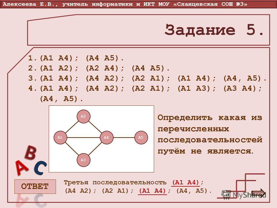 Алексеева Е.В., учитель информатики и ИКТ МОУ «Сланцевская СОШ 3» Задание 5. 1.(А1 А4); (А4 А5). 2.(А1 А2); (А2 А4); (А4 А5). 3.(А1 А4); (А4 А2); (А2 А1); (А1 А4); (А4, А5). 4.(А1 А4); (А4 А2); (А2 А1); (А1 А3); (А3 А4); (А4, А5). Определить какая из