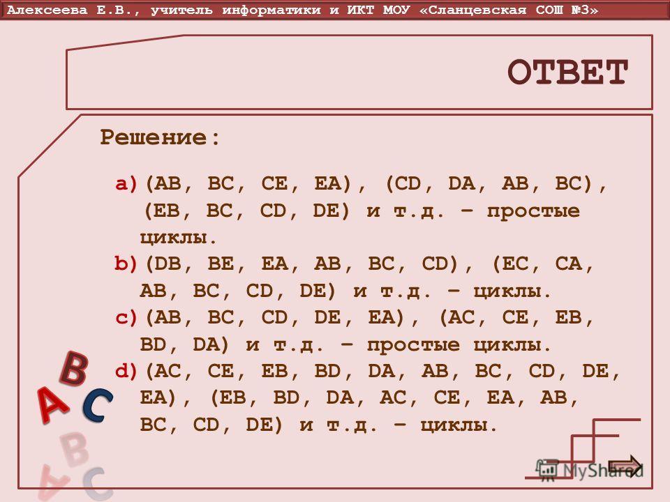 Алексеева Е.В., учитель информатики и ИКТ МОУ «Сланцевская СОШ 3» ОТВЕТ a)(AB, BC, CE, EA), (CD, DA, AB, BC), (EB, BC, CD, DE) и т.д. – простые циклы. b)(DB, BE, EA, AB, BC, CD), (EC, CA, AB, BC, CD, DE) и т.д. – циклы. c)(AB, BC, CD, DE, EA), (AC, C