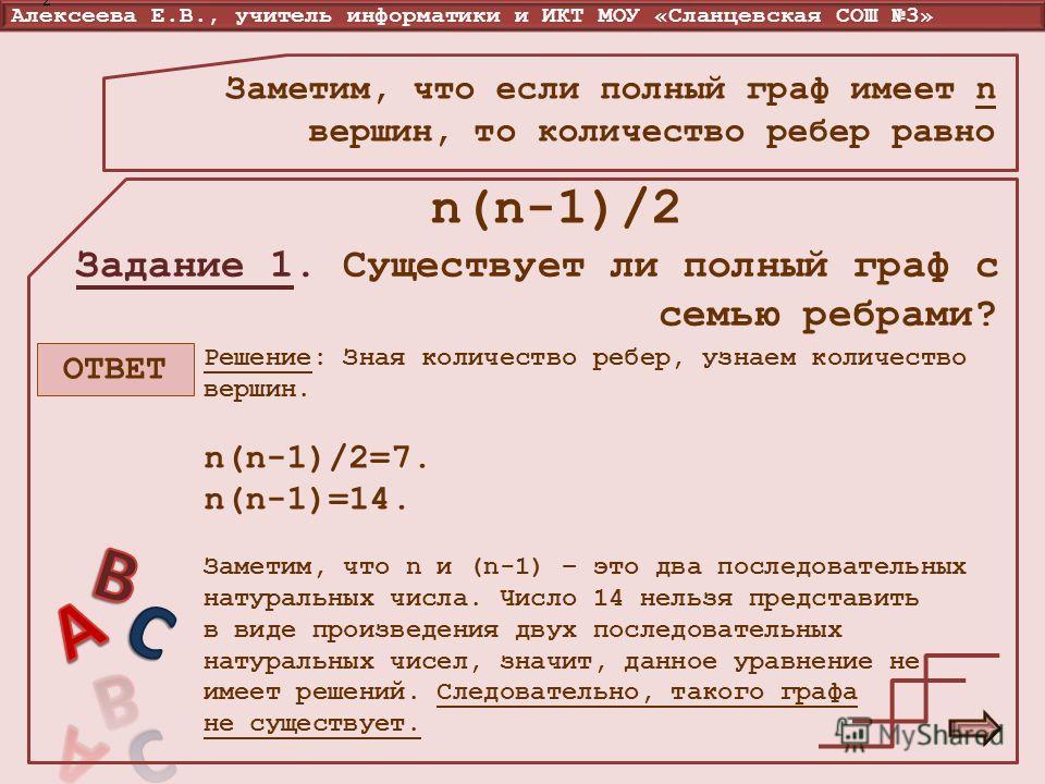 Алексеева Е.В., учитель информатики и ИКТ МОУ «Сланцевская СОШ 3» Заметим, что если полный граф имеет n вершин, то количество ребер равно n(n-1)/2 Задание 1. Существует ли полный граф с семью ребрами? Решение: Зная количество ребер, узнаем количество