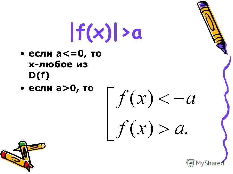 урок на тему уравнения содержащие переменную под знаком модуля 8 класс