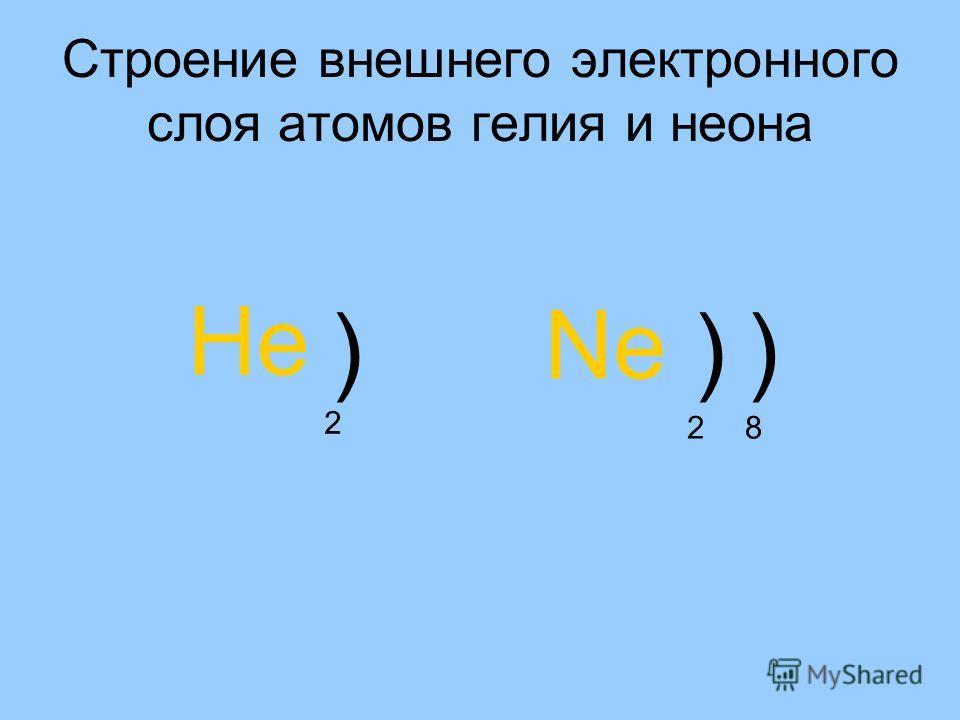 Строение внешнего электронного слоя атомов гелия и неона He ) 2 Ne )) 28