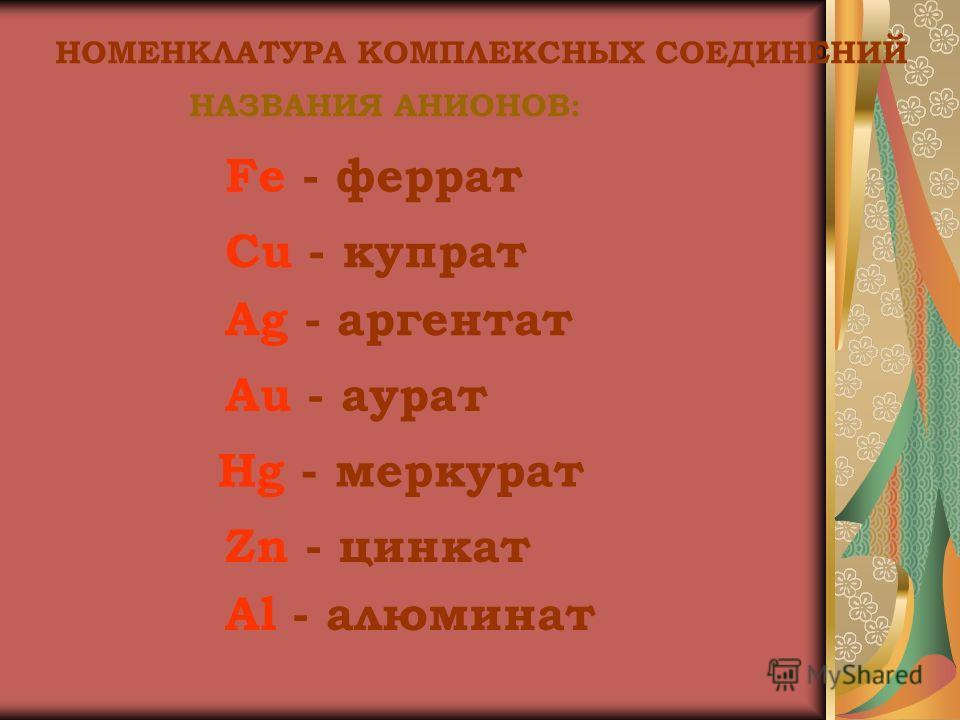НОМЕНКЛАТУРА КОМПЛЕКСНЫХ СОЕДИНЕНИЙ НАЗВАНИЯ АНИОНОВ: Fe - феррат Cu - купрат Ag - аргентат Au - аурат Hg - меркурат Al - алюминат Zn - цинкат