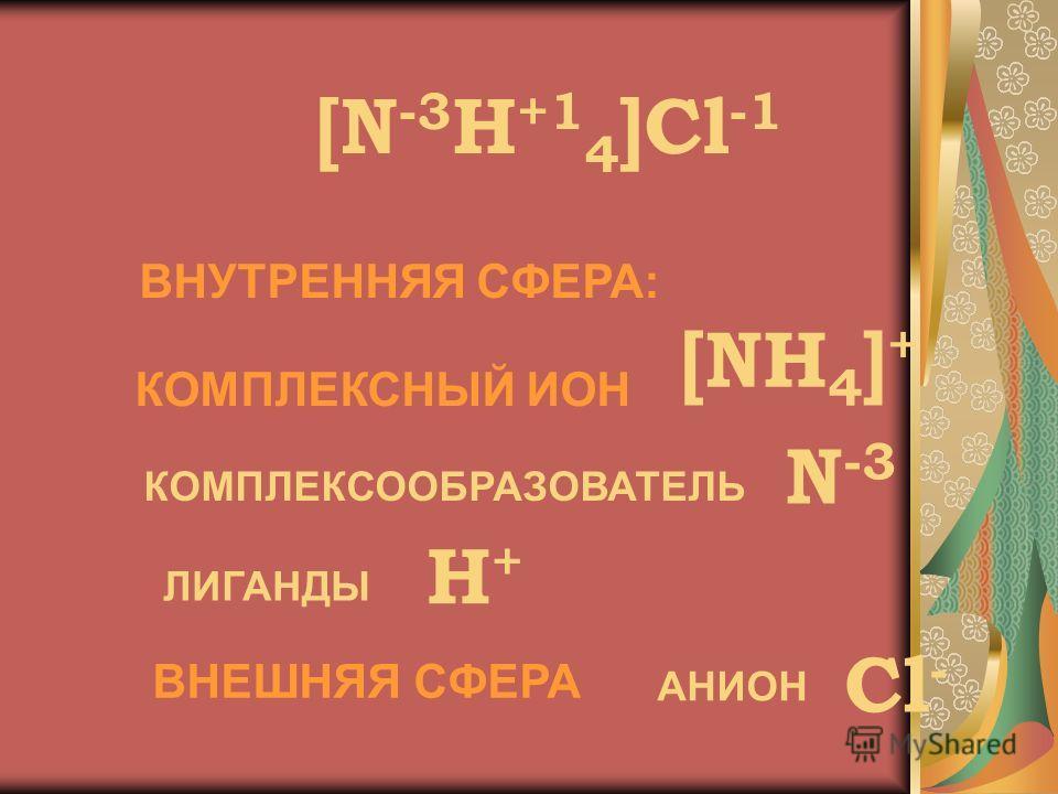 [N -3 H +1 4 ]Cl -1 КОМПЛЕКСНЫЙ ИОН [NH 4 ] + ВНУТРЕННЯЯ СФЕРА: КОМПЛЕКСООБРАЗОВАТЕЛЬ N -3 ЛИГАНДЫ H+H+ ВНЕШНЯЯ СФЕРА АНИОН Cl -