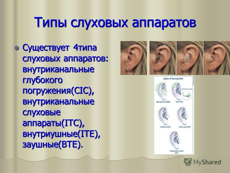 Типы слуховых аппаратов Существует 4типа слуховых аппаратов: внутриканальные глубокого погружения(CIC), внутриканальные слуховые аппараты(ITC), внутриушные(ITE), заушные(BTE). Существует 4типа слуховых аппаратов: внутриканальные глубокого погружения(