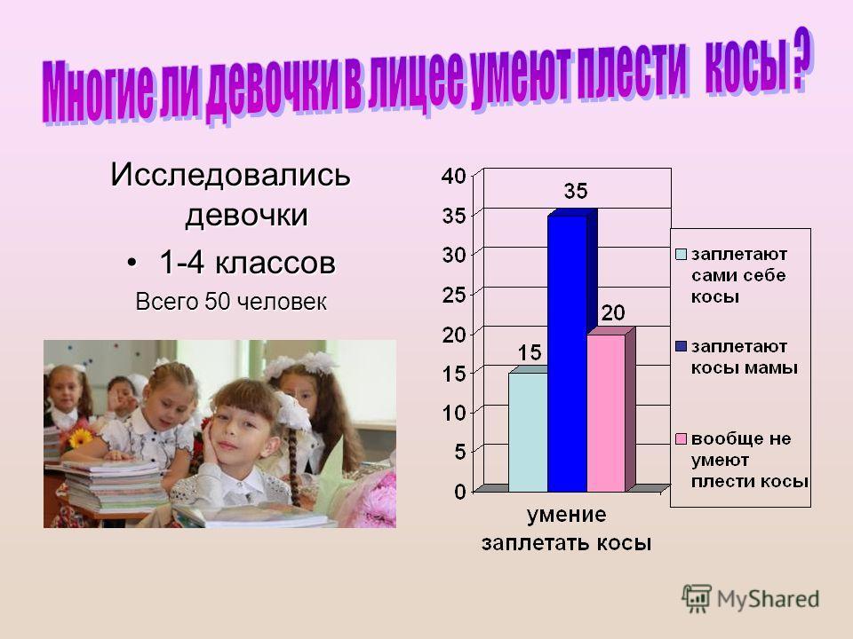 Исследовались девочки 1-4 классов1-4 классов Всего 50 человек