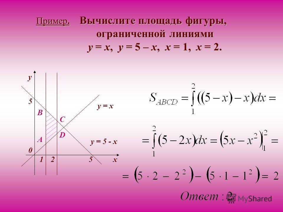Пример. Вычислите площадь фигуры, ограниченной линиями y = x, y = 5 – x, x = 1, x = 2. x y 0 12 5 5 y = x y = 5 - x A B C D