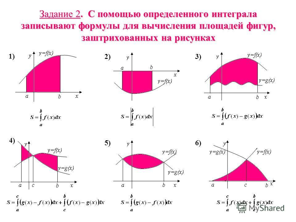 Задание 2. С помощью определенного интеграла записывают формулы для вычисления площадей фигур, заштрихованных на рисунках 1) 2)3) 4) 5)6)