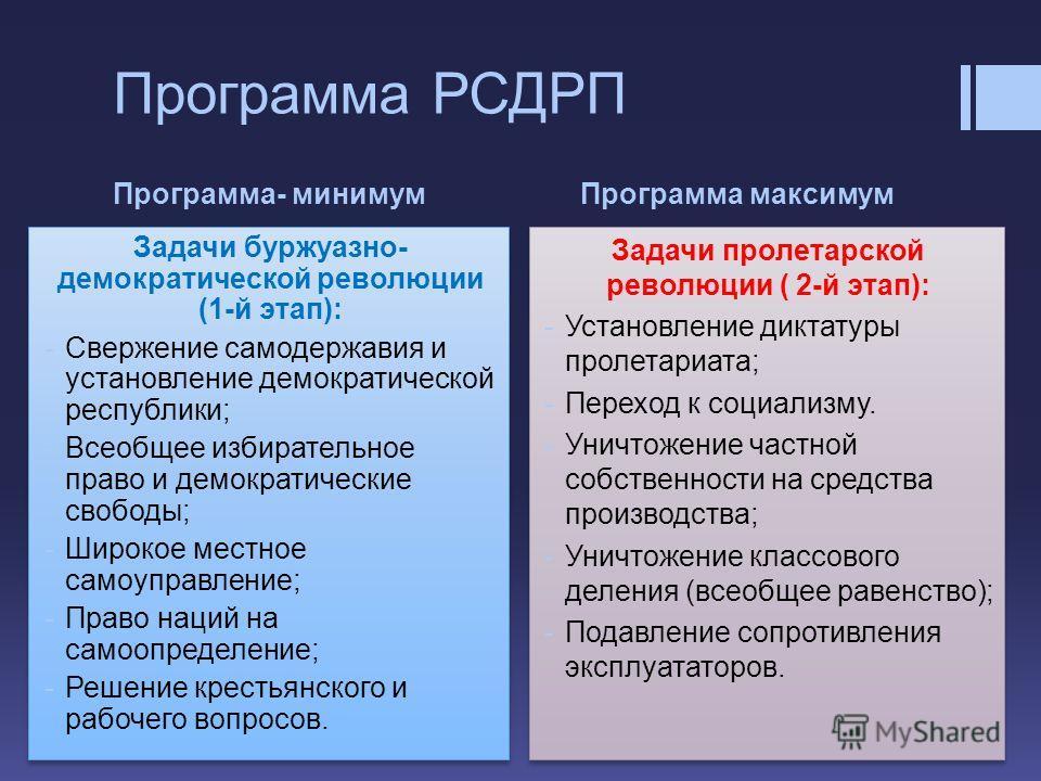 Программа- минимумПрограмма максимум Программа РСДРП Задачи буржуазно- демократической революции (1-й этап): -Свержение самодержавия и установление демократической республики; -Всеобщее избирательное право и демократические свободы; -Широкое местное