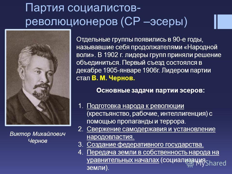 Партия социалистов- революционеров (СР –эсеры) Виктор Михайлович Чернов Отдельные группы появились в 90-е годы, называвшие себя продолжателями «Народной воли». В 1902 г. лидеры групп приняли решение объединиться. Первый съезд состоялся в декабре 1905