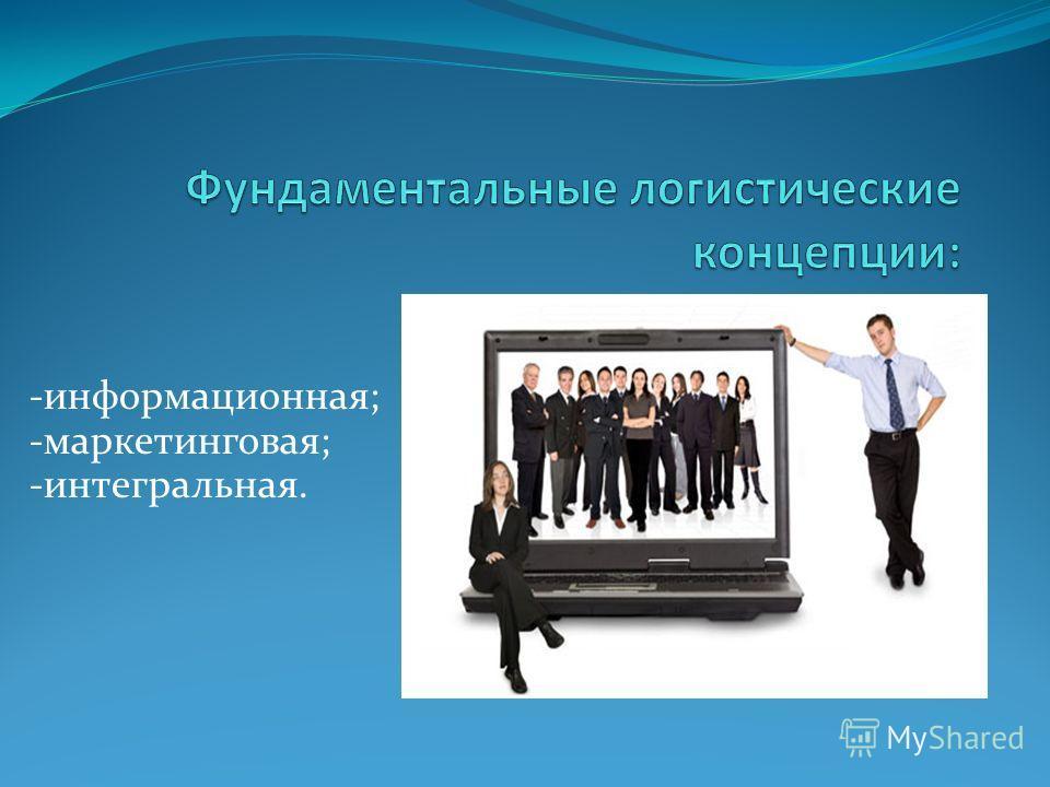 -информационная; -маркетинговая; -интегральная.