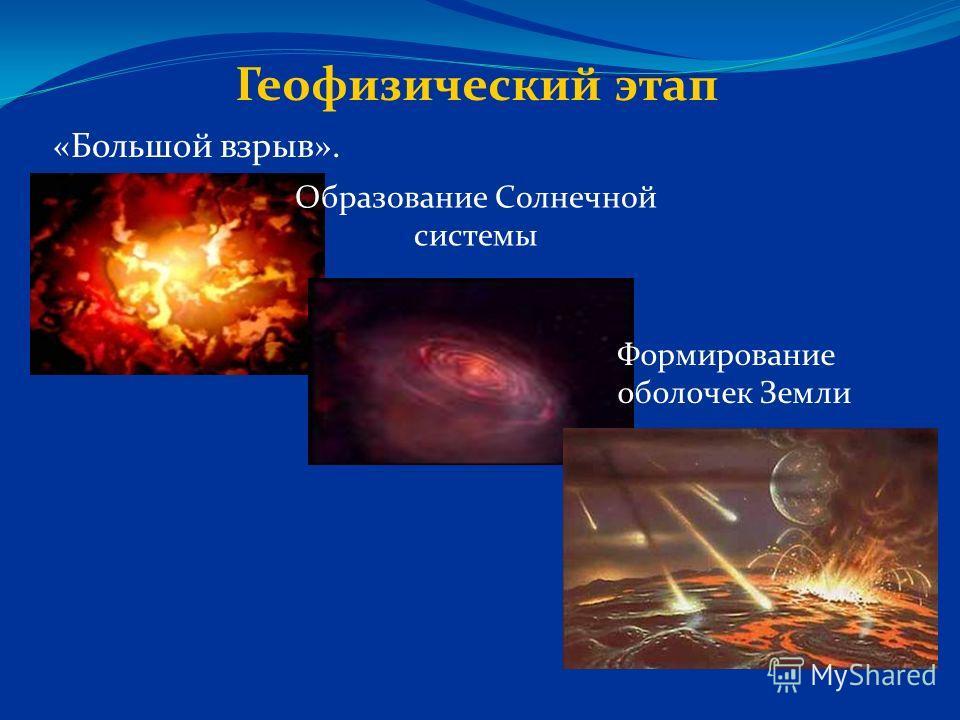 Геофизический этап «Большой взрыв». Образование Солнечной системы Формирование оболочек Земли