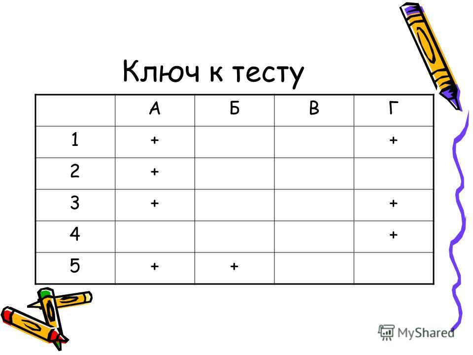Ключ к тесту АБВГ 1++ 2+ 3++ 4+ 5++