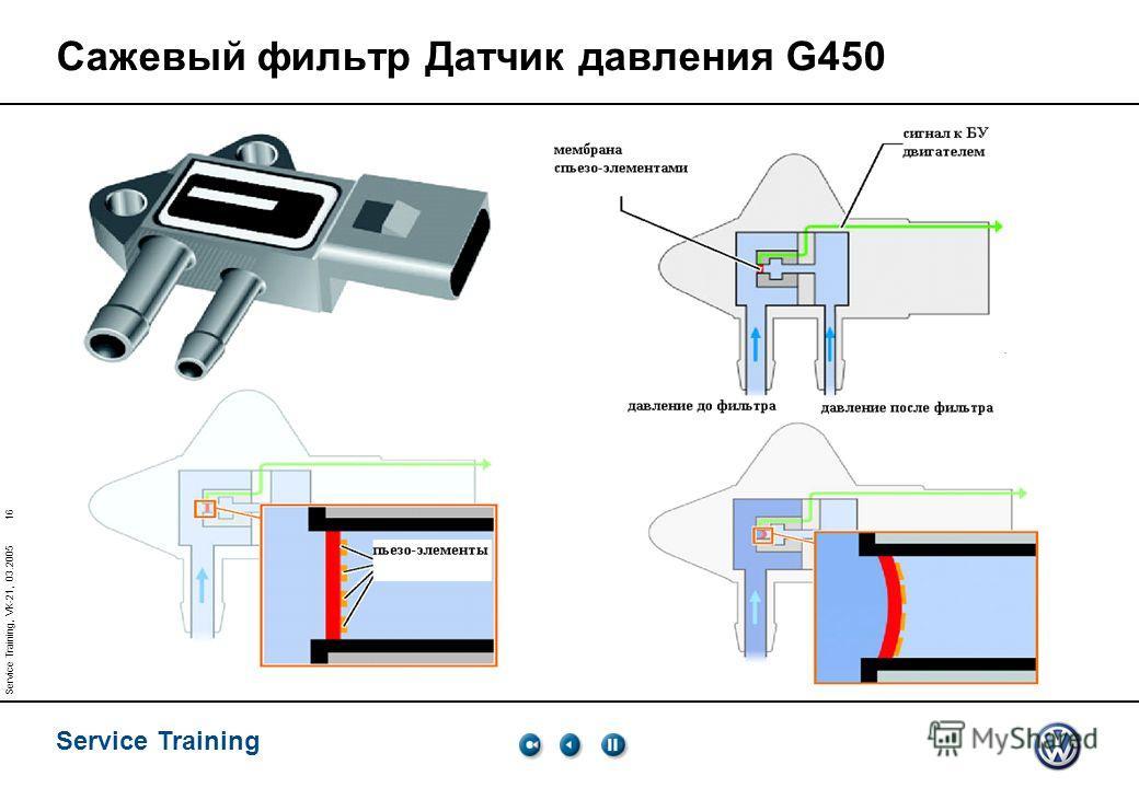 Service Training 16 Service Training, VK-21, 03.2005 Сажевый фильтр Датчик давления G450