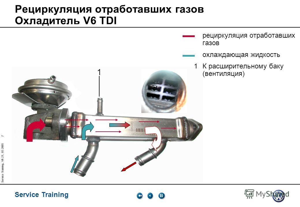 Service Training 7 Service Training, VK-21, 03.2005 Рециркуляция отработавших газов Охладитель V6 TDI рециркуляция отработавших газов охлаждающая жидкость 1К расширительному баку (вентиляция) 1