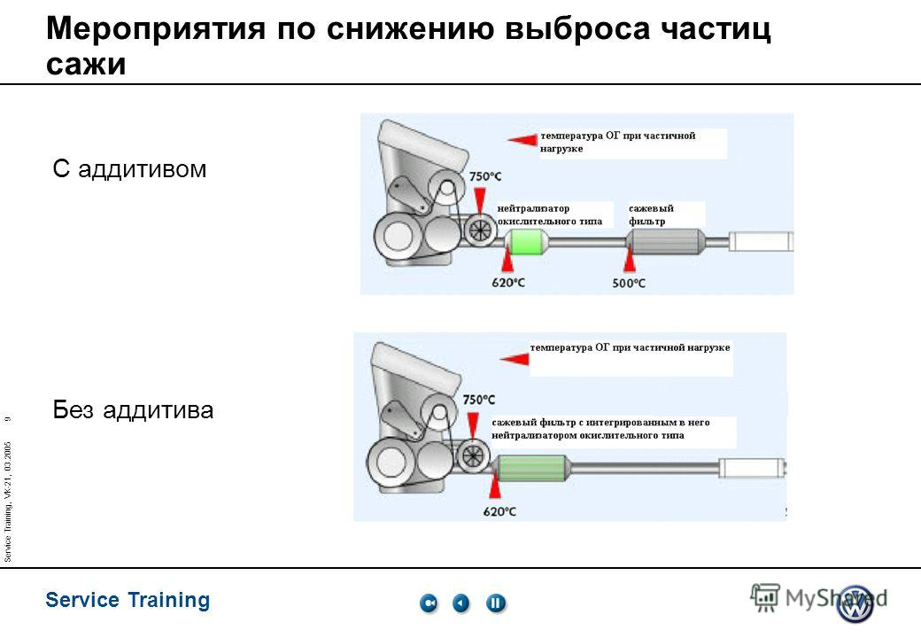 Service Training 9 Service Training, VK-21, 03.2005 Мероприятия по снижению выброса частиц сажи С аддитивом Без аддитива