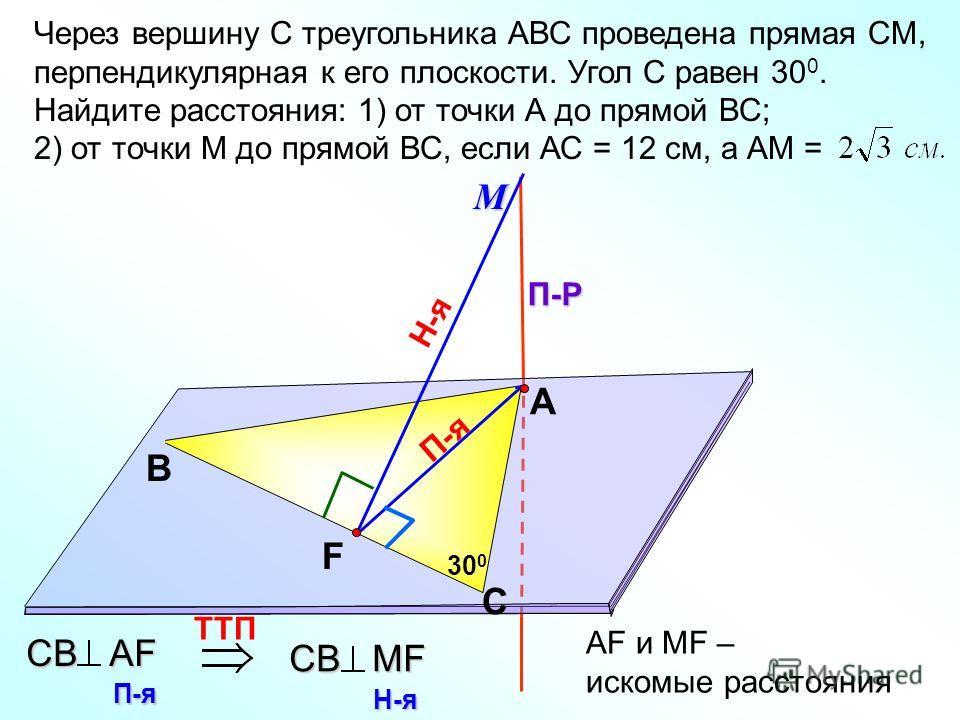 М П-я Через вершину С треугольника АВС проведена прямая СМ, перпендикулярная к его плоскости. Угол С равен 30 0. Найдите расстояния: 1) от точки А до прямой ВС; 2) от точки М до прямой ВС, если АС = 12 см, а АМ = А В С П-Р Н-я TTП СВ АF П-я СВ MF Н-я