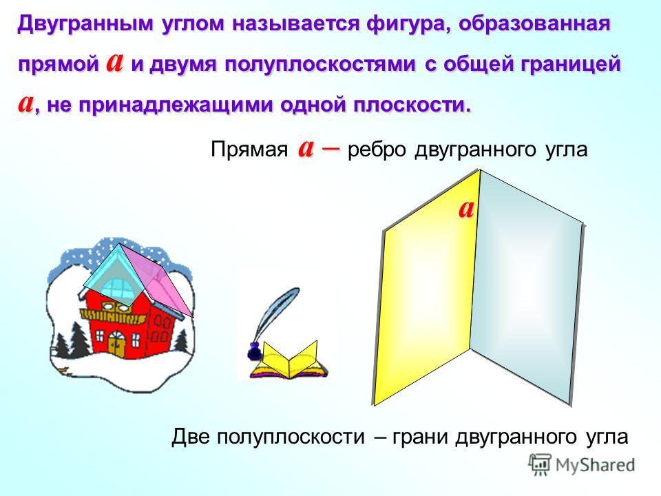 Двугранным углом называется фигура, образованная прямой a и двумя полуплоскостями с общей границей a, не принадлежащими одной плоскости. Две полуплоскости – грани двугранного угла a – Прямая a – ребро двугранного угла a