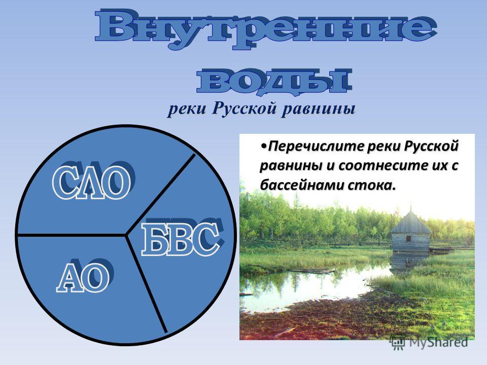 Перечислите реки Русской равнины и соотнесите их с бассейнами стока.Перечислите реки Русской равнины и соотнесите их с бассейнами стока. реки Русской равнины