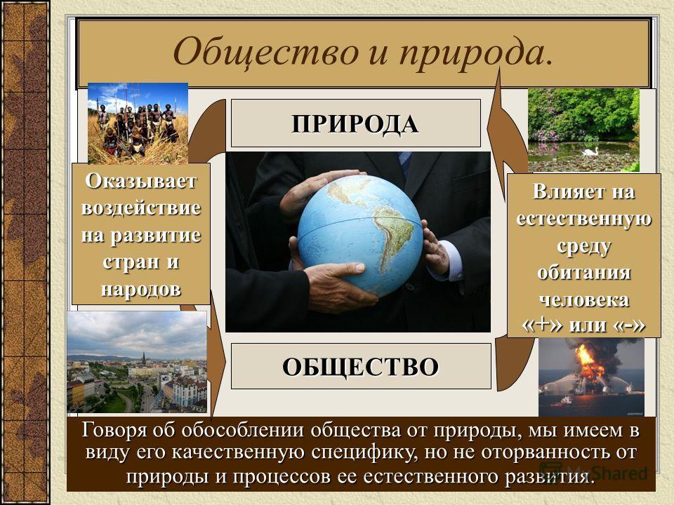 Общество и природа. ОБЩЕСТВО Говоря об обособлении общества от природы, мы имеем в виду его качественную специфику, но не оторванность от природы и процессов ее естественного развития. ПРИРОДА Оказывает воздействие на развитие стран и народов Влияет