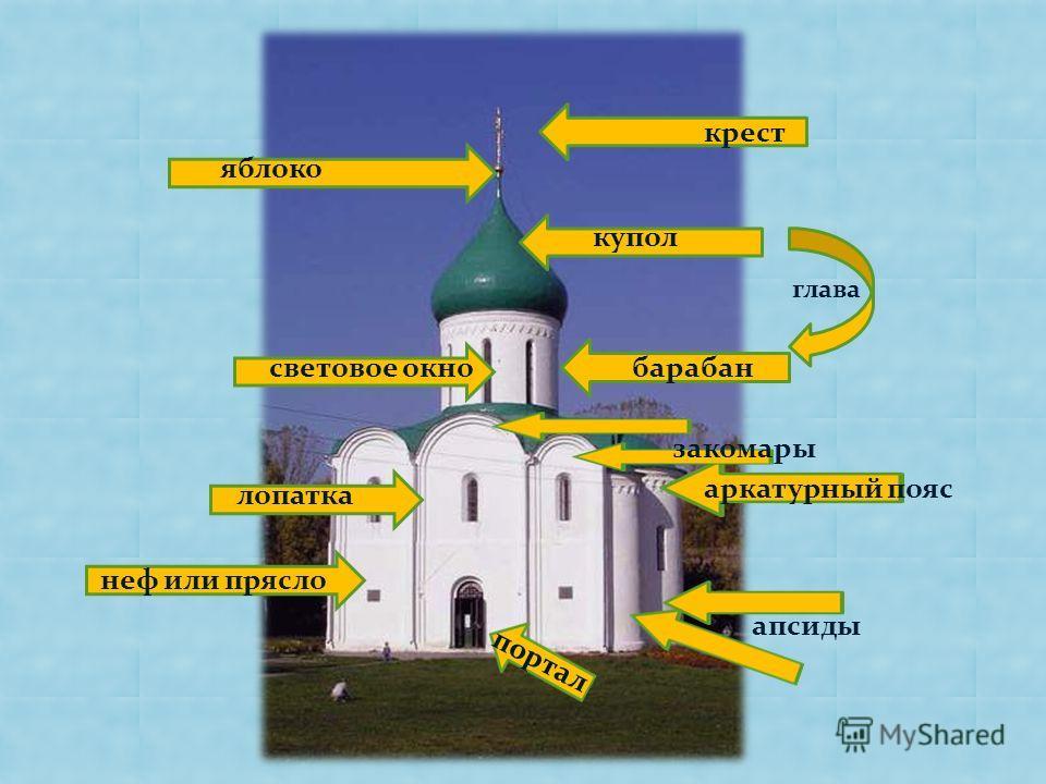 крест яблоко купол барабансветовое окно закомары аркатурный пояс глава апсиды лопатка неф или прясло портал