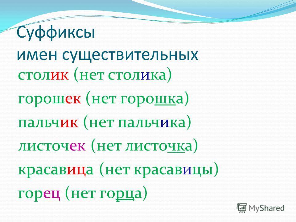 Суффиксы имен существительных cтолик (нет столика) горошек (нет горошка) пальчик (нет пальчика) листочек (нет листочка) красавица (нет красавицы) горец (нет горца)