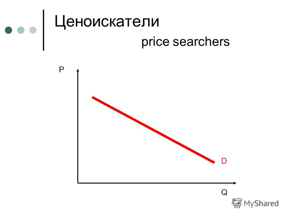Ценоискатели price searchers P Q D