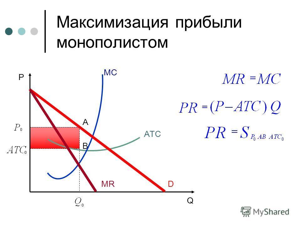 Максимизация прибыли монополистом B MC ATC DMR P Q A