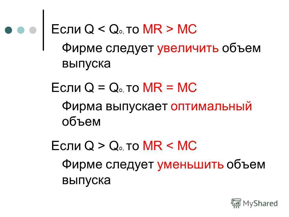 Если Q MC Фирме следует увеличить объем выпуска Если Q = Q o, то MR = MC Фирма выпускает оптимальный объем Если Q > Q o, то MR < MC Фирме следует уменьшить объем выпуска