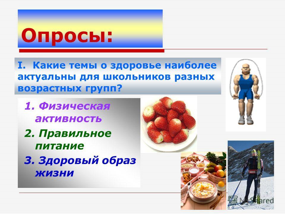 Опросы: 1. Физическая активность 2. Правильное питание 3. Здоровый образ жизни I. Какие темы о здоровье наиболее актуальны для школьников разных возрастных групп?
