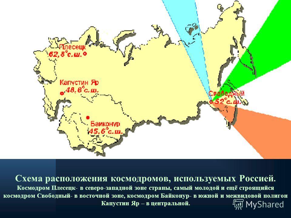 Схема расположения космодромов, используемых Россией. Космодром Плесецк- в северо-западной зоне страны, самый молодой и ещё строящийся космодром Свободный- в восточной зоне, космодром Байконур- в южной и межвидовой полигон Капустин Яр – в центральной