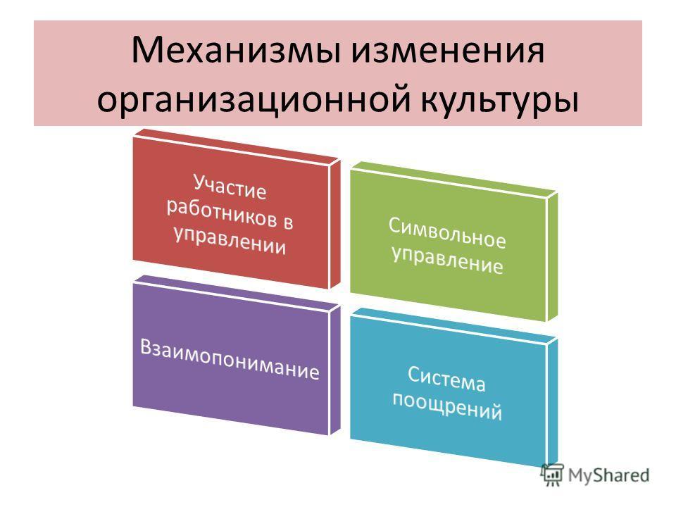 Механизмы изменения организационной культуры