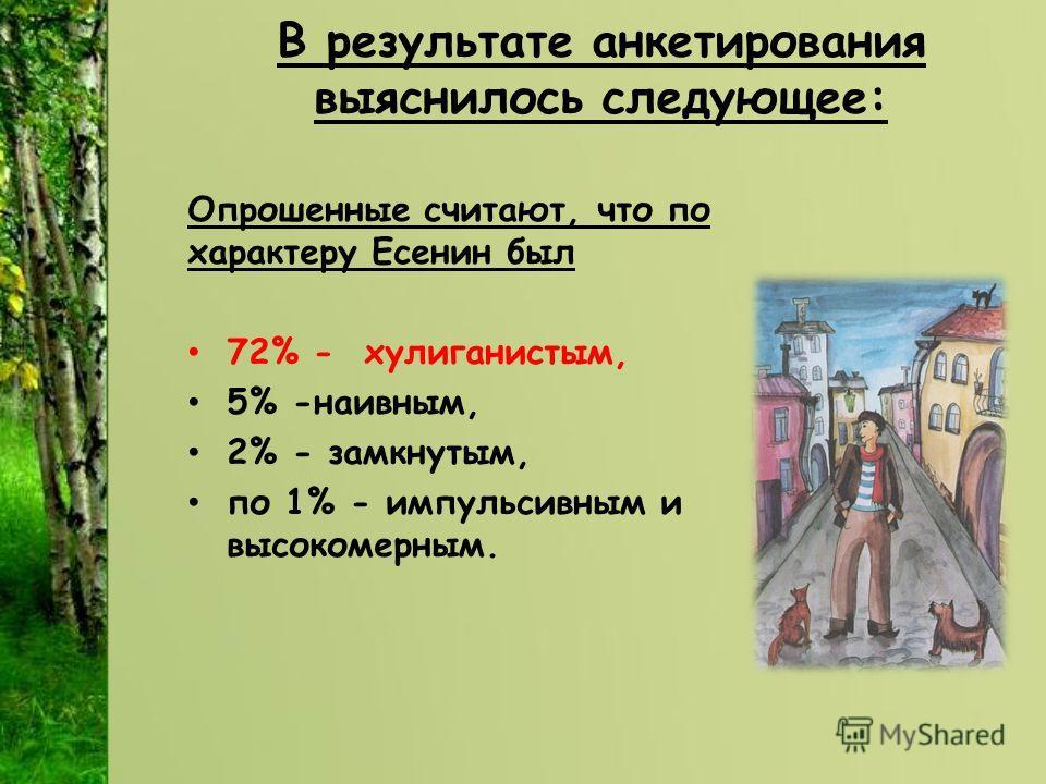 В результате анкетирования выяснилось следующее: Опрошенные считают, что по характеру Есенин был 72% - хулиганистым, 5% -наивным, 2% - замкнутым, по 1% - импульсивным и высокомерным.
